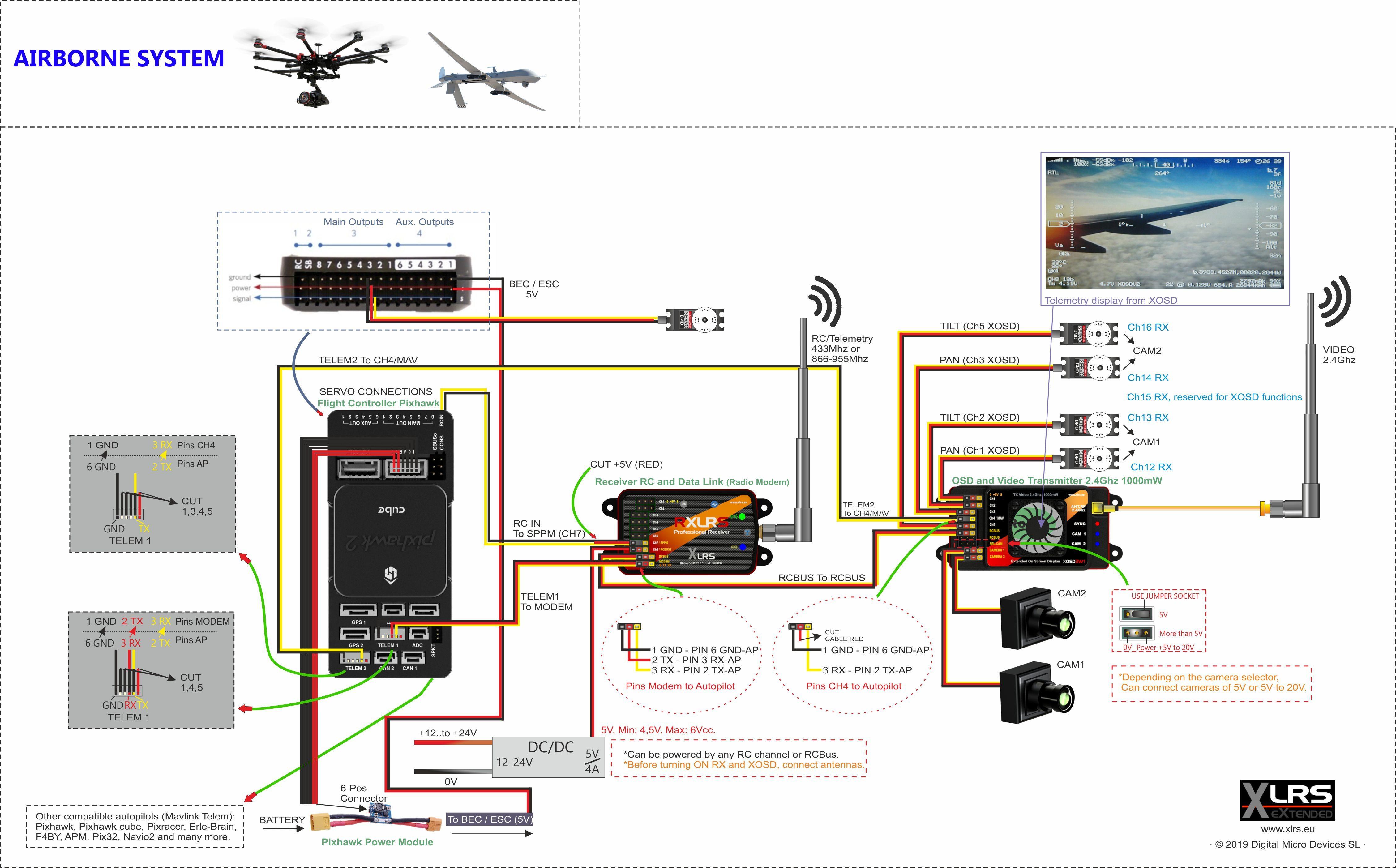 XLRS_D1 | LONG RANGE RADIO CONTROL UP TO 200KM